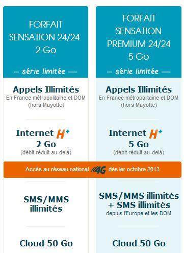 forfait-Bouygues-Telecom-4G