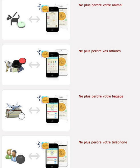 iCookie différents usages