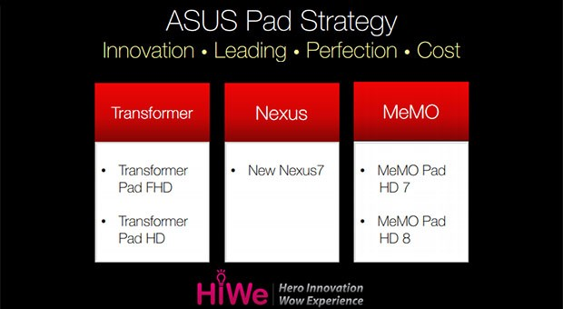 Roadmap Asus tablettes