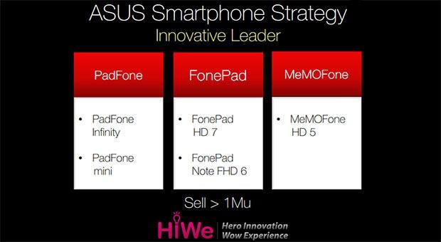 roadmap Asus smartphones