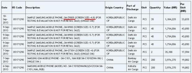 SM-ZM9005 Samsung sous Tizen OS apparait dans un manifeste de transport
