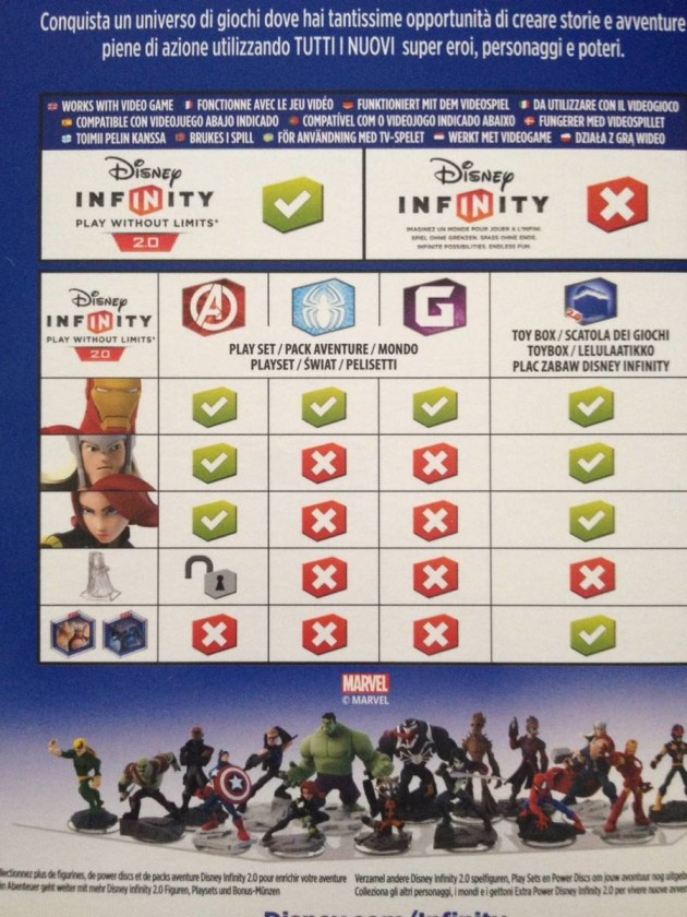 Disney_Infinity_tableau