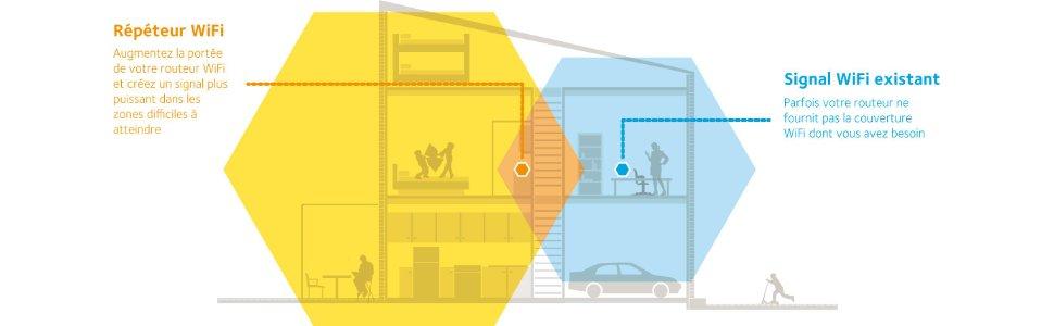 test netgear ac750 ex3800 le r p teur wifi avec prise. Black Bedroom Furniture Sets. Home Design Ideas